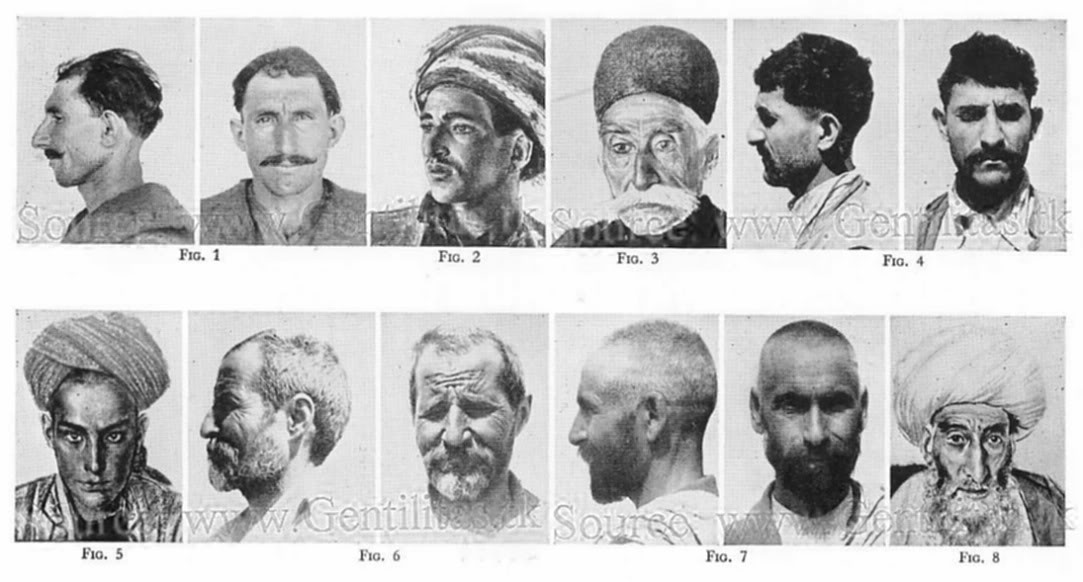 Ethnic turkish facial characteristics